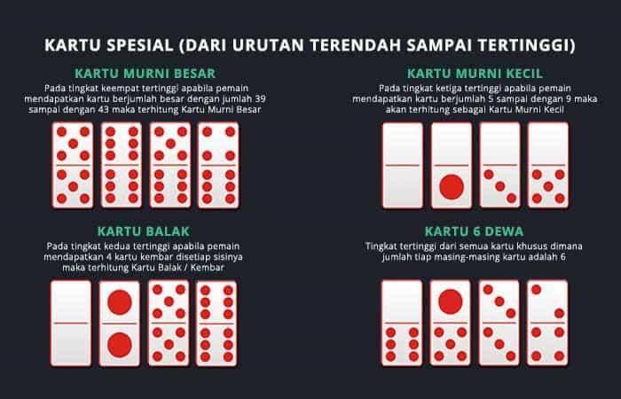 Urutan Hadiah Mega Jackpot Domino QQ